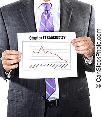 chapitre 11, faillite