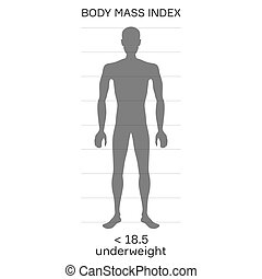 characterizing male silhouette for underweight stage of body...