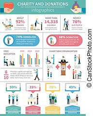Charity And Donation Infographics - Charity and donation...