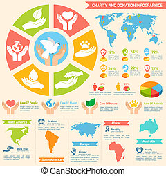 Charity and donation infographics - Charity donation social...