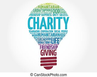 Charity bulb word cloud