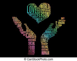 Charity, Donation word cloud collage