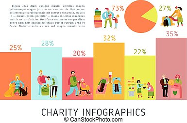 Charity Types Infographics