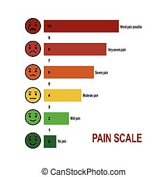 chart., κλίμακα , πονώ