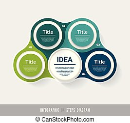 chart., テンプレート, 4, ∥あるいは∥, ベクトル, ステップ, ビジネス 提示, 円, オプション, 背景, processes., 抽象的, infographic., グラフ, 図, 部分, 概念