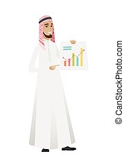 chart., ビジネスマン, 提示, muslim, 財政
