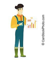 chart., 提示, 財政, アジア人, 農夫
