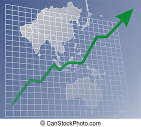 Chart Asia up - Chart with upwards arrow over a map of Asia