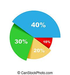 chart., colorido, empresa / negocio, pastel