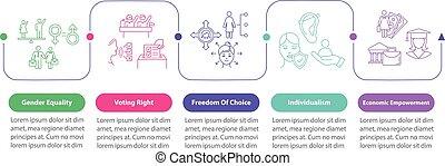 chart., conception, économique, visualisation, flot travail...