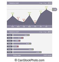 Chart indicators Exchange. Reporting schedules. vector....