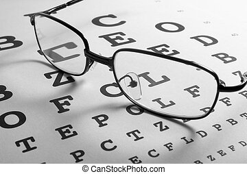chart letters - close up of glasses and snellen chart