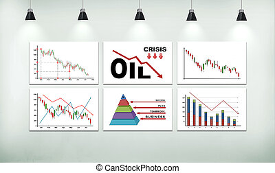 chart of falling oil prices