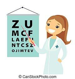 chart., ophtalmologiste, blanc, oeil, caucasien