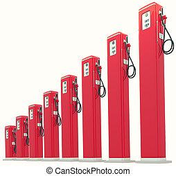 chart:, stiga, bensin, kosta, pumpar, drivmedel, röd