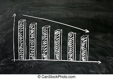 chart., tableau noir, déclinant