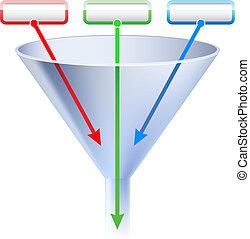 chart., trechter, toneel, beeld, drie