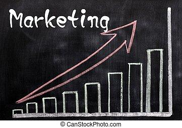 Charts of marketing written with chalk on a blackboard