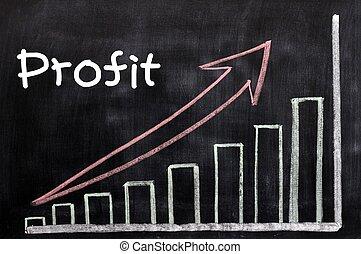 Charts of profit written with chalk on a blackboard