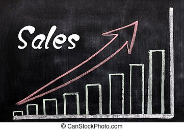 Charts of sales growth written with chalk on a blackboard