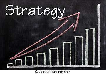 Charts of strategy written with chalk on a blackboard