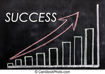 Charts of success written with chalk on a blackboard