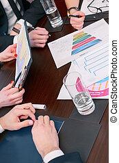 Charts presented at meeting