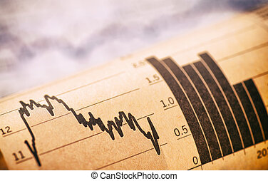 Charts with stock prices - Charts show the price of shares