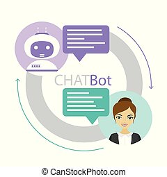 Chat between robot bot and human,female and chatbot,flat...