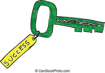chave de sucesso