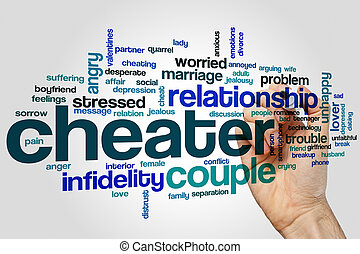 Cheater word cloud concept on grey background