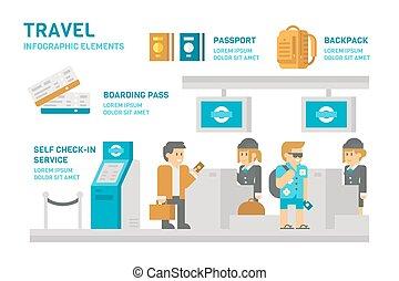 check-in , ταξιδεύω , σχεδιάζω , διαμέρισμα , αεροδρόμιο