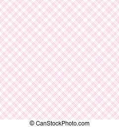 checkered, 背景