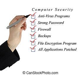 checklista, säkerhet, dator