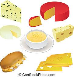cheese set - swiss cheese, edam cheese, sandwich, cheese...