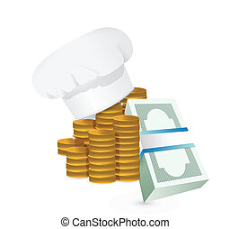 Chef profits or restaurants cost concept