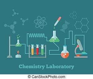 chemia, praca badawcza, pojęcie