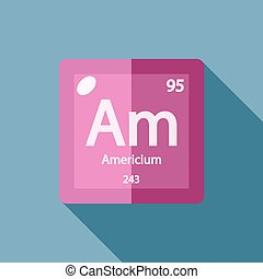 Chemical element Americium Flat - Chemical element Americium...