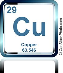 Chemical element copper from the Periodic Table
