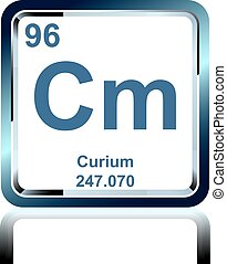 Chemical element curium from the Periodic Table