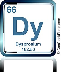 Chemical element dysprosium from the Periodic Table