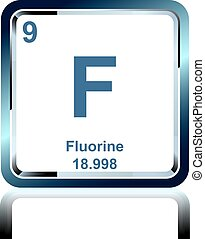 Chemical element nitrogen from the periodic table symbol of chemical element fluorine from the periodic table urtaz Choice Image