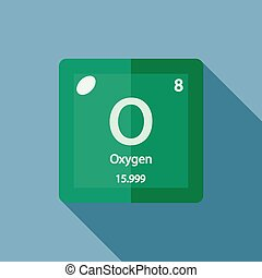 Oxygen material sign oxygen material on the periodic table chemical element oxygen flat urtaz Gallery