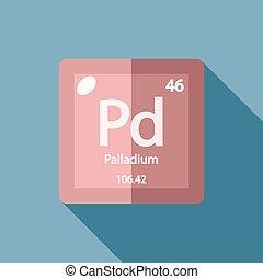 Chemical element Palladium Flat - Chemical element...