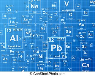 Chemical Elements Blueprint