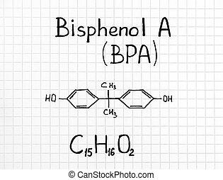 Chemical formula of Bisphenol A (BPA)