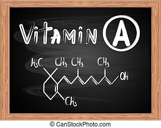 Chemical formula of Vitamin A written on the blackboard