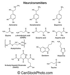 Chemical formulas of basic neurotransmitters - Structural...