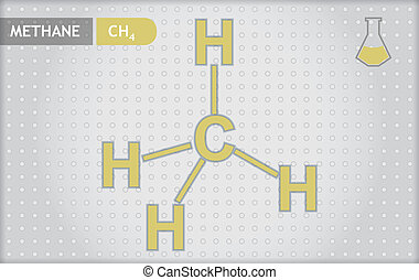 Chemical presentation template