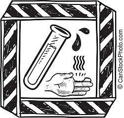 chemiczny, niebezpieczeństwo znaczą, rys